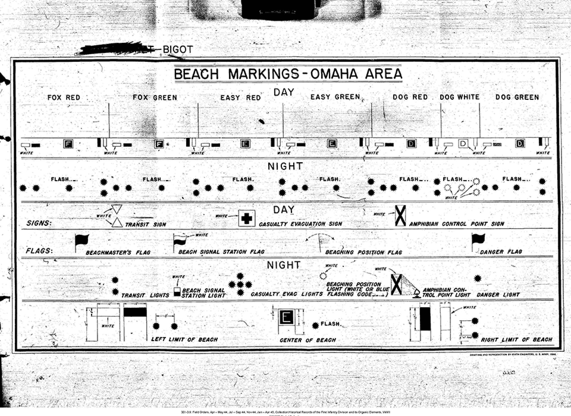 Beach Markings